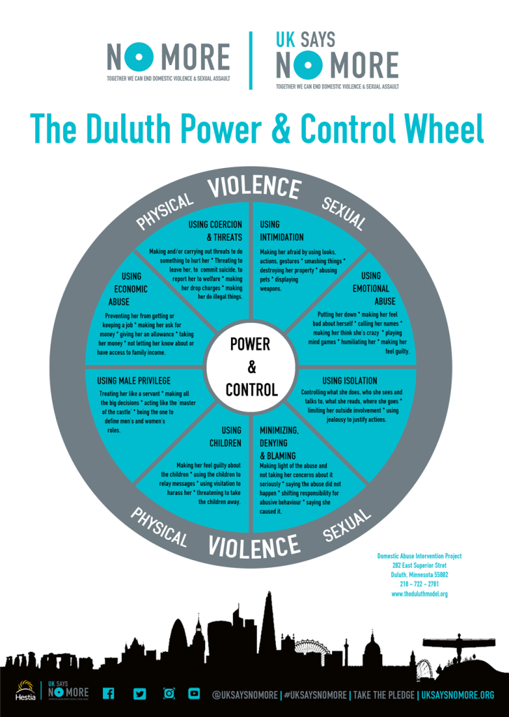 Duluth and Beyond: NO MORE Power and Control Wheel