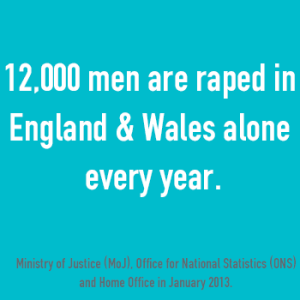 Supporting Men: Domestic Violence & Sexual Assault
